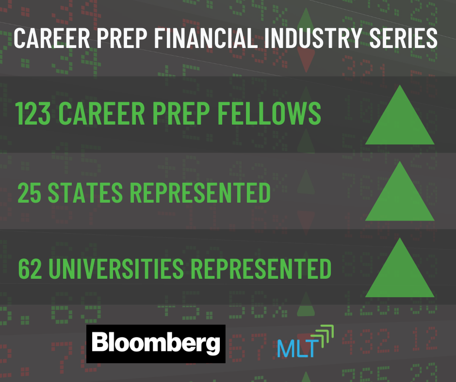 Graphic showing that 123 MLT Career Prep Fellows from 25 states and 62 universities attended MLT's Virtual Financial Industry Series